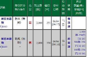 8893 - (株)新日本建物 【今日は356まで買えましたぁ~~アリ(´・ω・)(´_ _)ガ