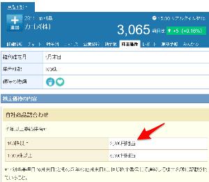 2811 - カゴメ(株) コレ転記してました。 今回は1,000円分ですね。 (スミマセン)。 ご指摘ありがとうございます -
