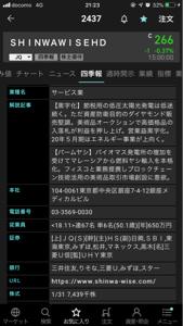 2437 - Shinwa Wise Holdings(株) 四季報は、お飾りか?