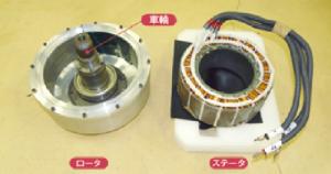 7278 - (株)エクセディ エクセデイが、量産化を目指す、インホイールモーター。 アルアバート記事抜粋より、  電気自動車は、イ