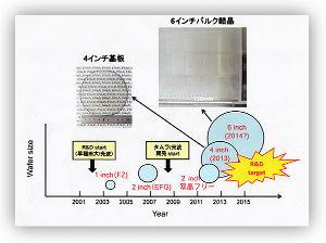 6768 - (株)タムラ製作所 タムラ製作所は素晴らしい。地球を救うのはタムラ製作所だ。 https://www.nanonet.g