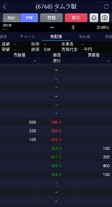 6768 - (株)タムラ製作所 PTSでS安428注文入れた瞬間にハイエナアルゴが反応したな  株価だけ見たら怖がるかも知れないけど