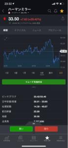 NVDA - エヌビディア 日本株だと3日かかりますよね 米国株はせっかちな人でも爆益できます