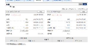 2721 - (株)ジェイホールディングス 材料分からなくても、やっぱりホックホク~~!!