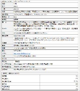 2721 - (株)ジェイホールディングス 勝負はこれから、これから~~
