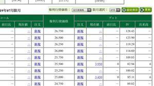Tokyo mixと勝負した奴 出てこい  がはは^ ^ 7月限  がはは^ ^