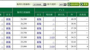 Tokyo mixと勝負した奴 出てこい  がはは^ ^ 8月限  同じアウトに同じ数量のポジション出現 完全に裁定の足跡🐾👣^ ^  ここから1年半以内にノ