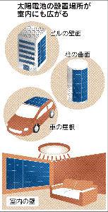 4237 - フジプレアム(株) 日経夕刊の1面にでてる画像これや