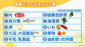 1305 - ダイワ 上場投信-トピックス ※【ロコモ予防】  ※「取りたい・食品」