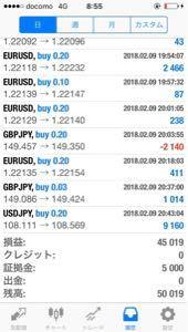 弟子のFX呟き。 実際ドル円のショートで スワポ付いてた。 昨日五千円から始めた口座だよ。 ドル円のショートスインガハ