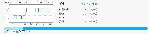 6628 - オンキヨー(株) 今に至るまで、、 ヤフーのスレチャートでこうなったとは、オンキヨーだけしか知らない!  まだ、健全!