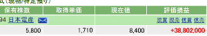 6594 - 日本電産(株) 8年保有、2回の分割を経て資産5倍化 これも永守さんのおかげと感謝しております