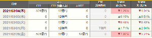 6594 - 日本電産(株) 日銀ETF入りましたね 501億円