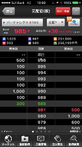 6193 - バーチャレクス・ホールディングス(株) 初めまして。 今日初めて、買いました。 場中、スクショにあるように、 株価誘導してる様に見受けられま
