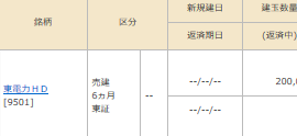 2042 - NEXT NOTES 東証マザーズ ETN とうでん~  逝ったんじゃ~  もちろん~ 200株しか売っておらぬゆぇ~  善良な取引じゃ~  ポ