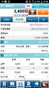 6502 - (株)東芝 違うよ、1月22日付けの情報だからだよ。更新されたらかなり減ってる筈だよ