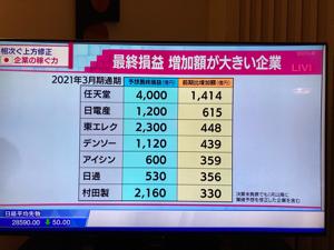 6981 - (株)村田製作所 村田がんばれ!