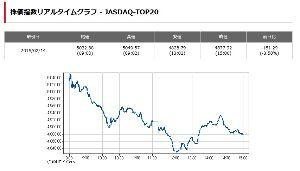 4348 - インフォコム(株) 今日の下げはJASDAQ-TOP20指数と連動しただけでしたね。