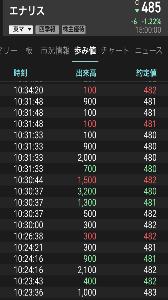 6079 - (株)エナリス 4000? 3600?