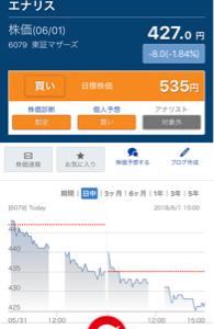 6079 - (株)エナリス 目標株価は535円やなぁ。 底値なんやから、安心して買えるんちゃう?