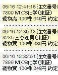8285 - 三谷産業(株) 385円以下も買えました。 384円もついていましたがこちらは買えていません。 384円で買えなけれ