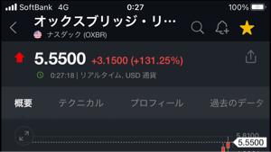 OXBR - オックスブリッジ・リー・ホールディングス 買えないザンネーン(´-ω-`)