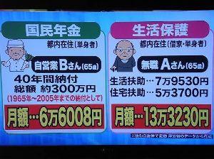 チョーセンパチンコ屋にしゃぶりつく政治家ども!! 引き下げろ!!       生活保護者の家賃が低所得者の家賃より高いのはおかしい!