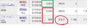 4696 - ワタベウェディング(株)         株を知らない人間、経験の無い人間は     株の売り買いする 単位を知らない!!