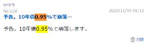^DJI - NYダウ みなさい