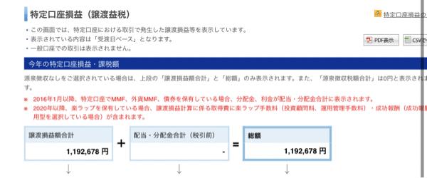 ^DJI - NYダウ ハイテクで120マン儲けてすまんな😁😁😁  >ZMいったぁぁぁぁぁーーー > >し