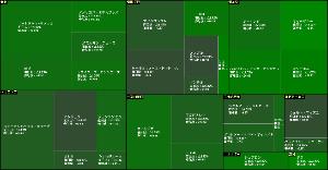 ^DJI - NYダウ 全部緑色!