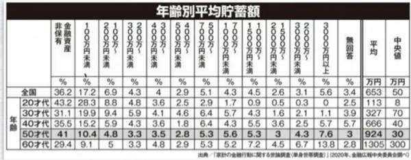 ^DJI - NYダウ 日本終わってないか? 中央値やばすぎ笑
