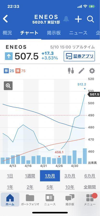 らららの雑談部屋 2011年3月 JX日鉱日石エネルギー株式会社が吸収分割により同社のLPガス事業のうち旧新日本石油株