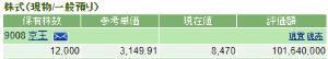 9008 - 京王電鉄(株) 沿線に多くの株主が居住していると思いますが、小生もそのひとり。 長年通勤に新宿へ、買い物にと簡易書留