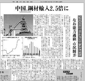 5741 - (株)UACJ 今日の日経は、中国が鋼材の輸入を急速に増やしているというニュースでした。 鉄鋼の過剰生産で世界の製鉄