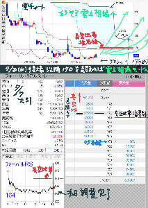 9423 - (株)FRS 170から上が☆★超クリアな真空地帯の状況なのと、 明日の前場後半~後場寄りにかけて  大きく雲の上