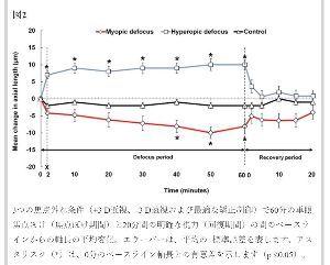 4596 - 窪田製薬ホールディングス(株) >違う技術での比較は無意味。 何で無意味なのかよくわかりませんが、両者ともdefocusした画