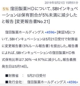 4596 - 窪田製薬ホールディングス(株) だとよ。