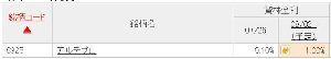 8925 - (株)アルデプロ 気が付きませんでした。ありがとうございます!