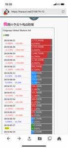 2158 - (株)FRONTEO Citigroup Global Markets Limitedの膿を取り除かない限り、上昇は無い!