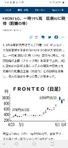 2158 - (株)FRONTEO 吉とでるか、今日とでるか