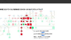 2158 - (株)FRONTEO 皆様が、眠くなるものをプレゼント 豊柴さんの動画より、何やらAIが解読した新型コロナウィルスの地図🗾