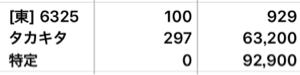 6325 - (株)タカキタ 優待が続く限りずーっと保有して応援します!