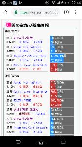 3656 - KLab(株) ( ´_ゝ`)この動き・・・トキ?