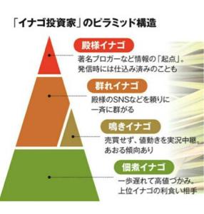 3656 - KLab(株) ウルフ相場はいらない!!!