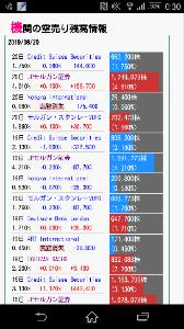 3656 - KLab(株) ( ´_ゝ`)やはりラスボスはダブルモルガン兄弟。