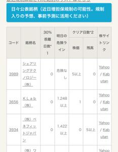 3656 - KLab(株) ましたん 危険ラインは 1248円です(´・ω・`)  25日 乖離率8%(