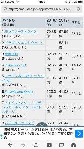 3656 - KLab(株) 火曜日のmat