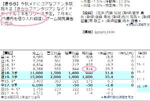 3656 - KLab(株) 25億の借金を調達して…… 何の成果も……得