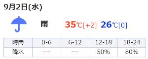 8267 - イオン(株) > 台風のおかげで 雨時々 ザーザー で恵みの雨 > ですた。  こっちは全然降ってへん